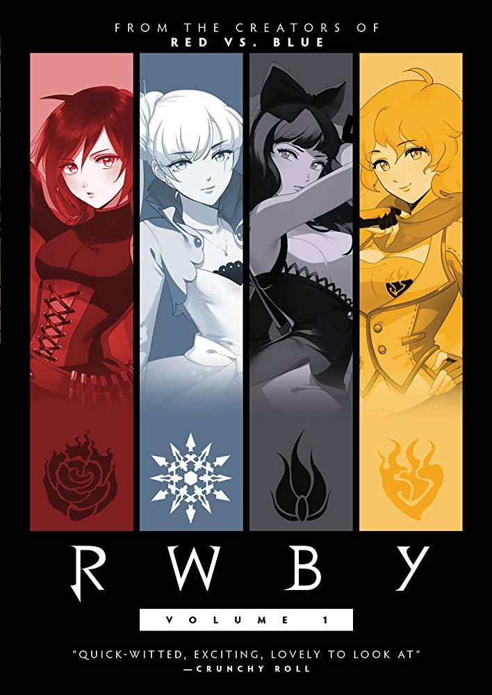 Watch Movie rwby-season-6